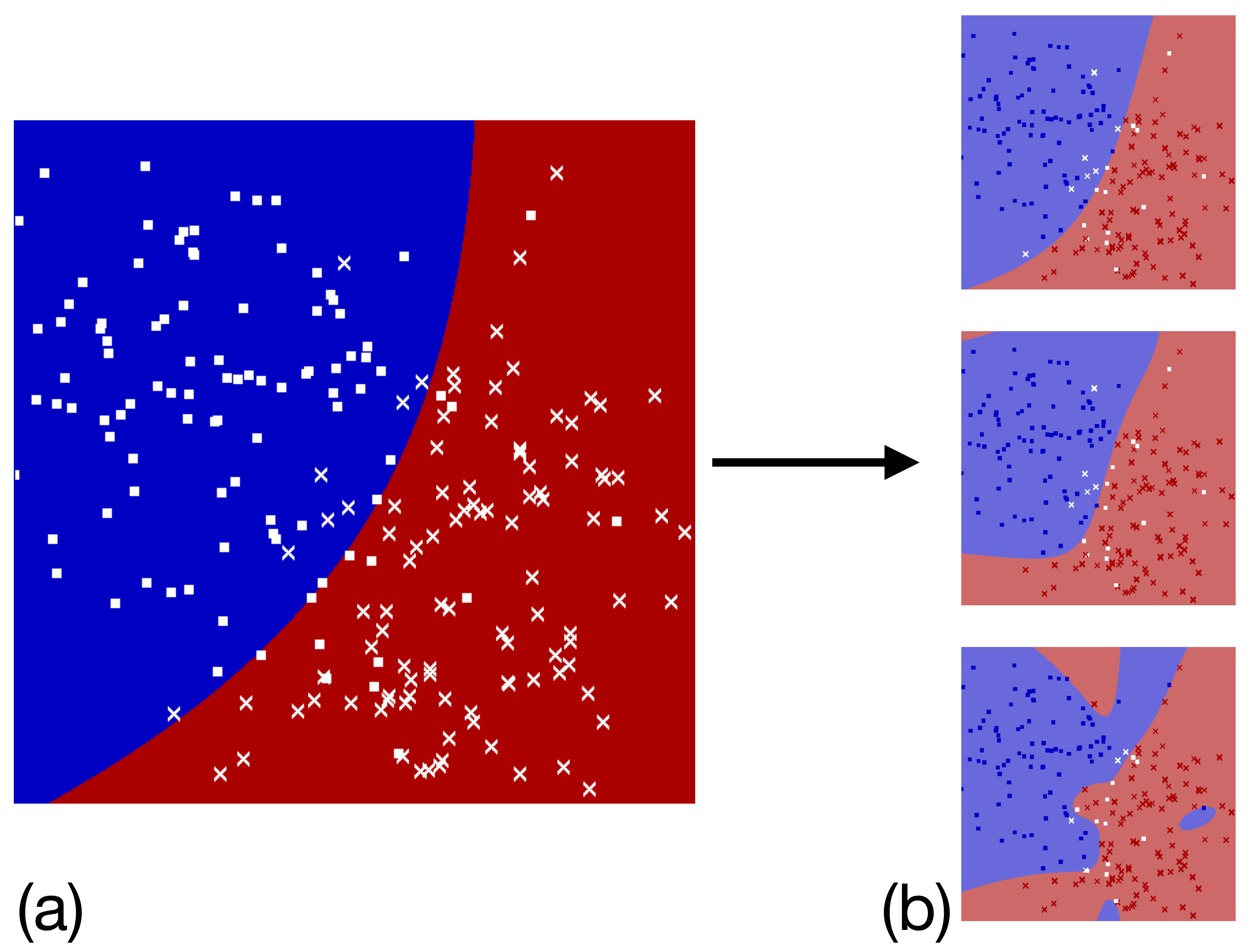 Machine Learning with Tensor Networks – Condensed Matter